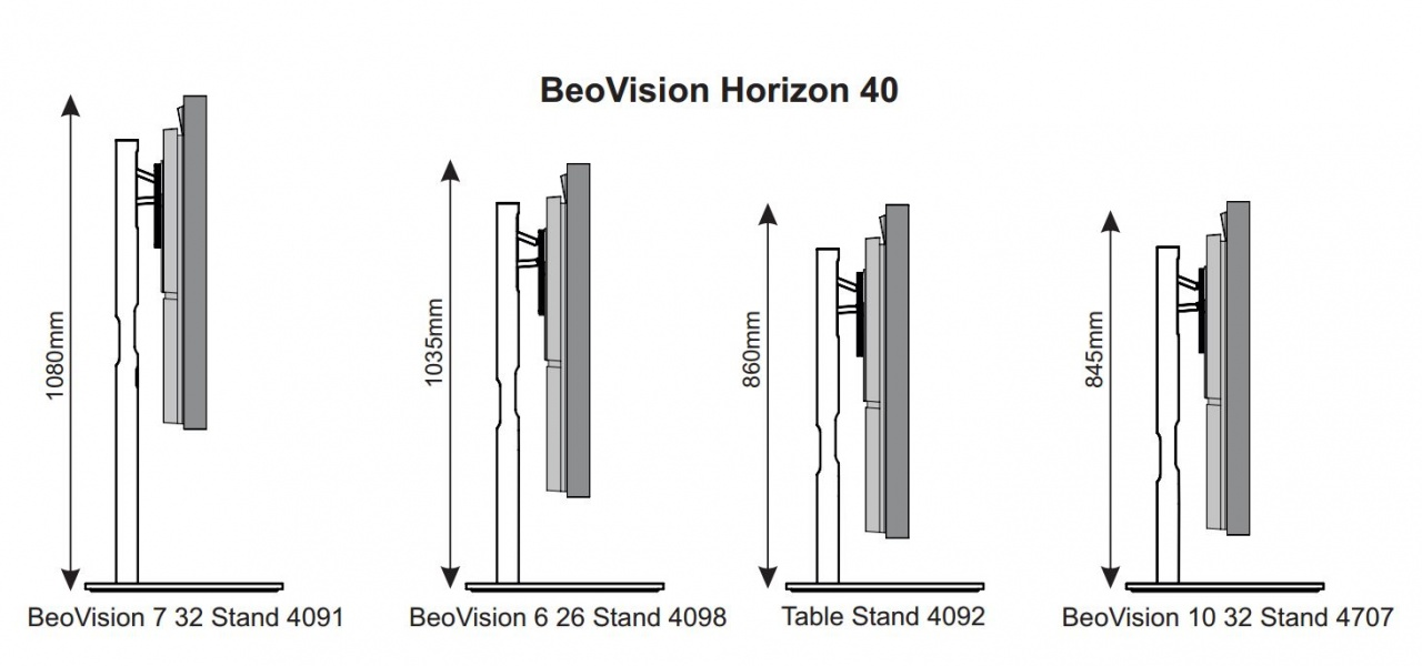 BeoVision Horizon on B...